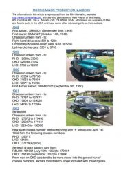 Morris Minor Production Numbers